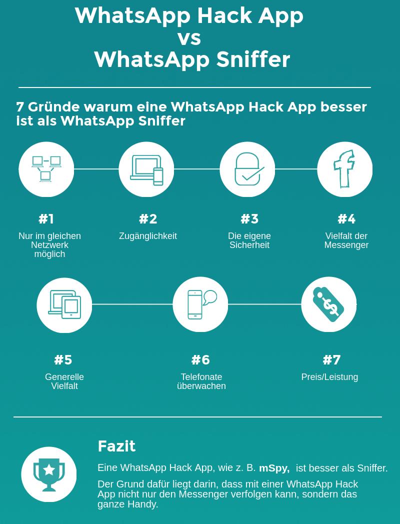WhatsApp Hack App besser ist als WhatsApp Sniffer