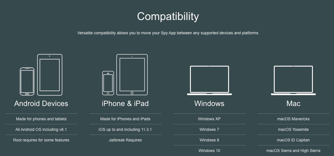 spyera compatibility