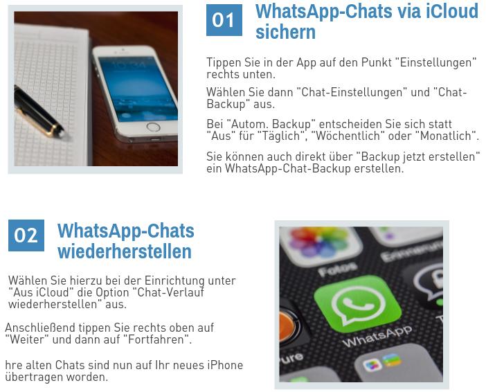 WhatsApp Chatverlauf übertragen