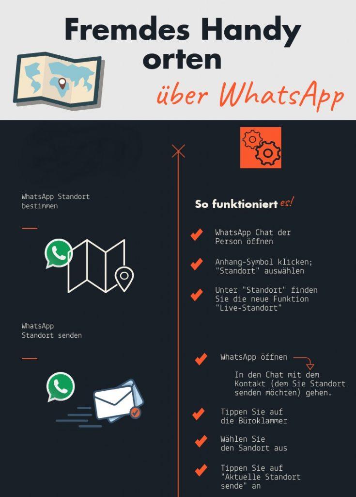 Whatsapp_Standort_bestimmen